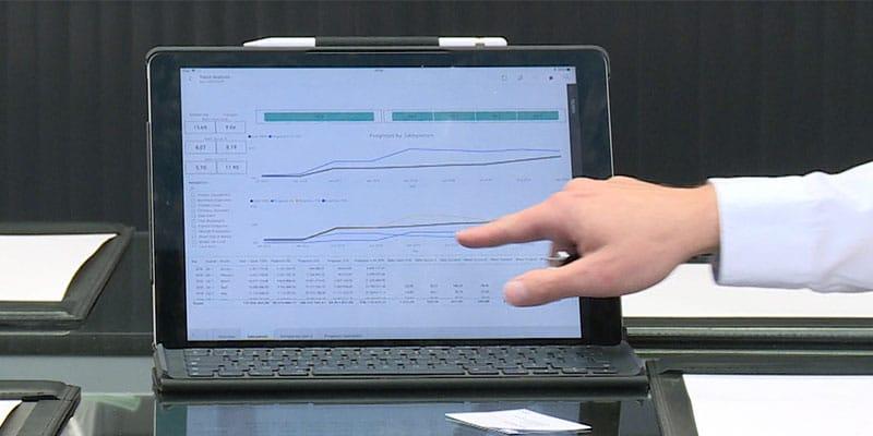 Goed overzicht en accurate prognoses met Power BI | GMI group