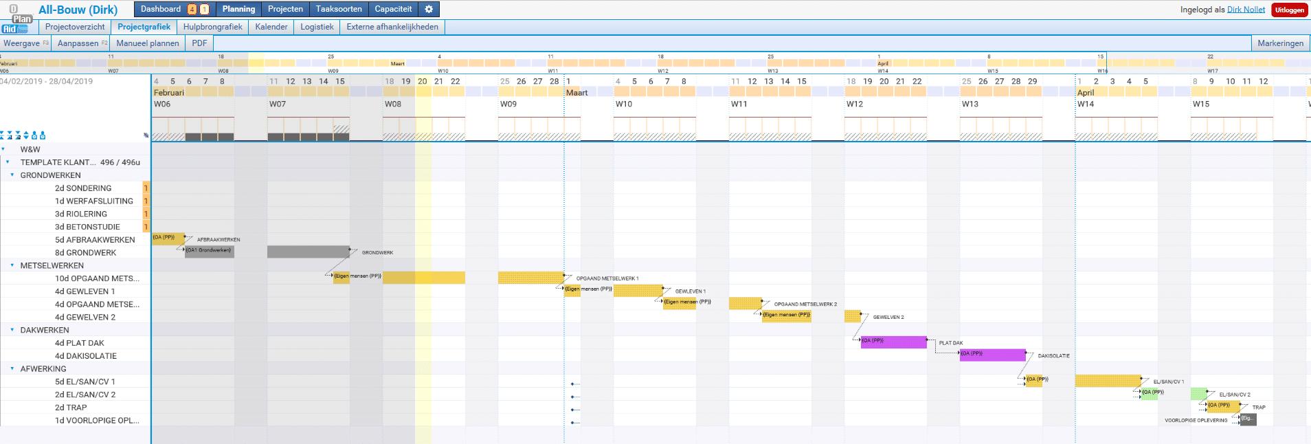 Planning timaster