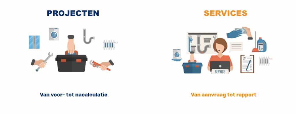 Project- en servicemanagement | Software voor installatiebedrijven