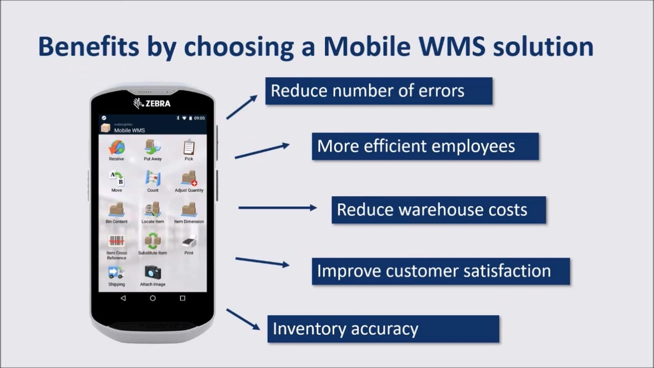 Gcentral Webinar - Optimize warehouse processes with a mobile WMS solution