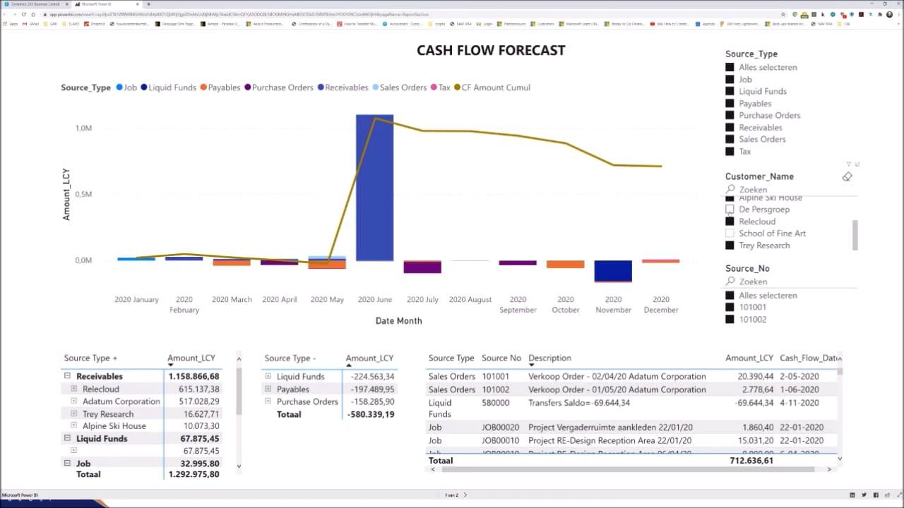 Gcentral Webinar - Houd uw cashflow beter onder controle met Business Central